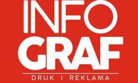 INFO GRAF – drukarnia wielkoformatowa